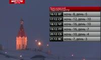 Красноярск ждет глобальное потепление?