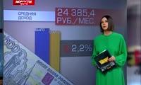 Средняя зарплата красноярца выросла на 6%