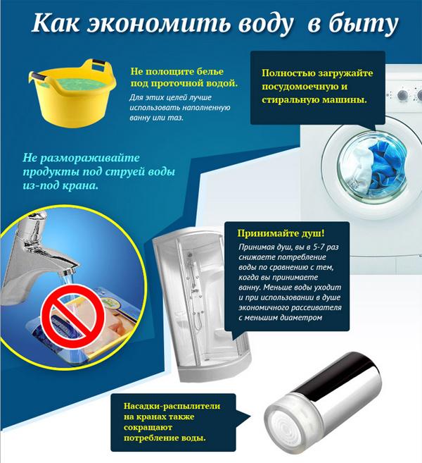 Инфографика: Как экономить воду в быту