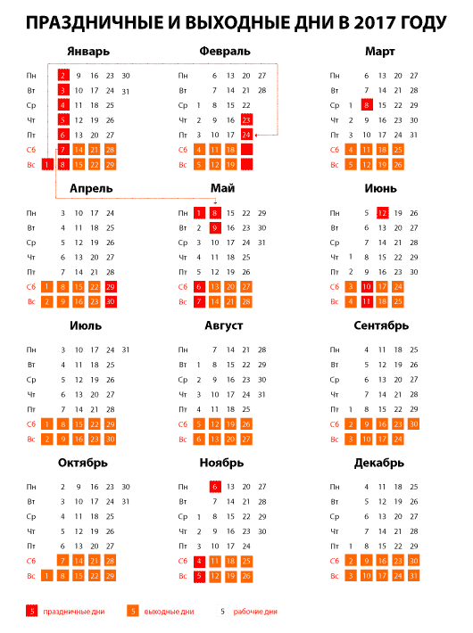 Календарь 2015 года на каждый месяц