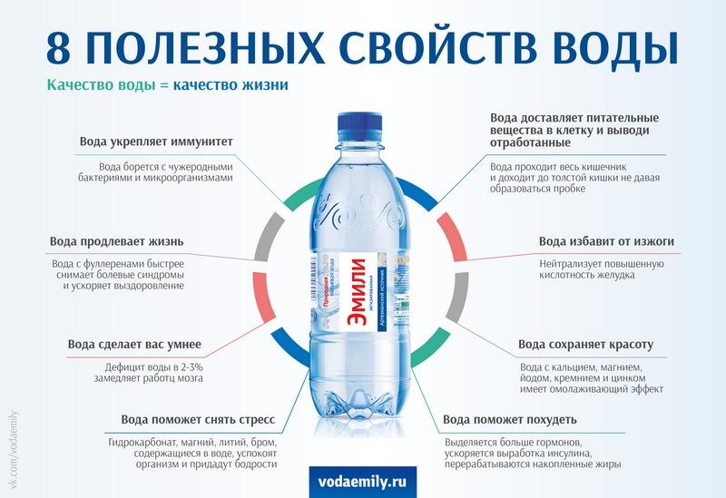 Автоматы продажи воды в России